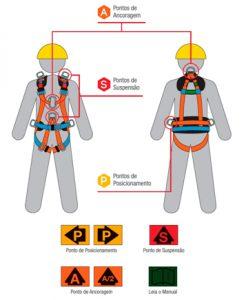 Cinto paraquedista cinto de segurança tipo paraquedista